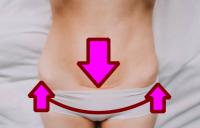 Votre ostéopathe à Paris 3 et à Paris 12 : importance de la rééducation périnéale et abdominale après un accouchement