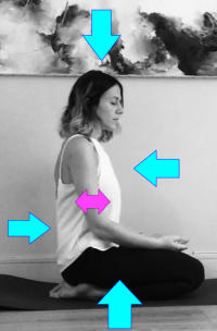 Votre ostéopathe à Paris 12 et Paris 3 : Méditation et bien-être, explications et mises en place